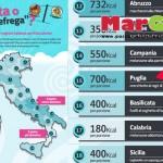 MarGi scelta per rappresentare la cucina della Puglia